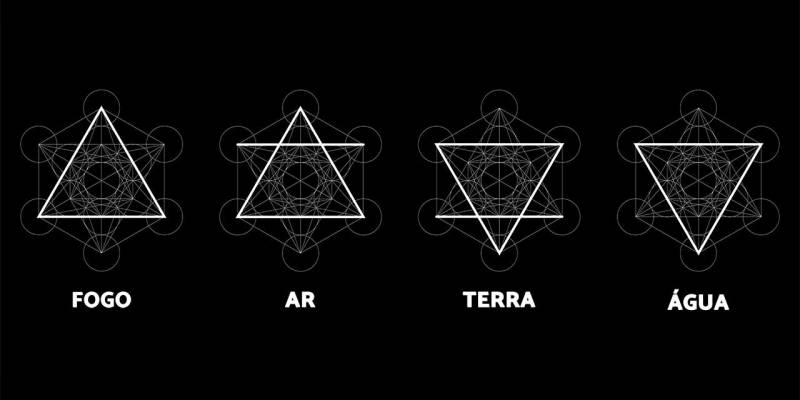 A Lua e os 4 Elementos